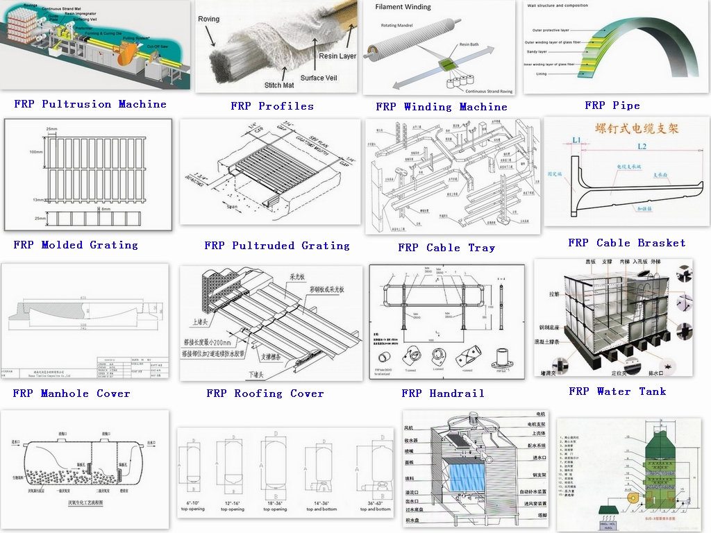 Brief Explanation Of Frp Hebei Maple Frp Industry Co Ltd